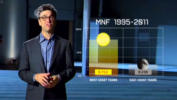 Chromatic-MNF-1970-1994-Charts-01