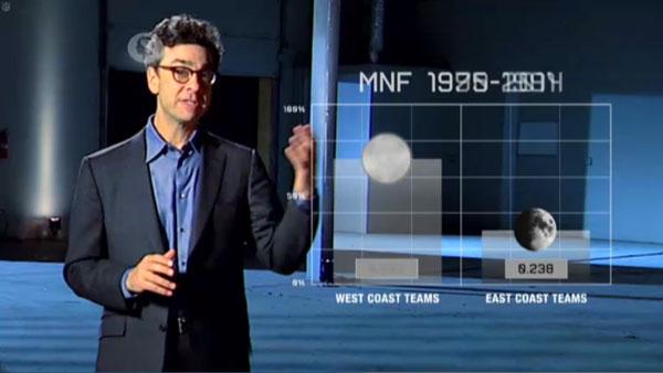 Chromatic-MNF-1970-1994-Charts-02