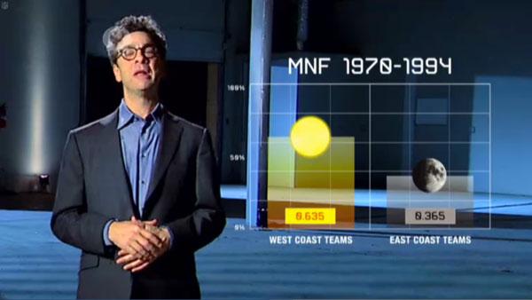 Chromatic-MNF-1970-1994-Charts-03